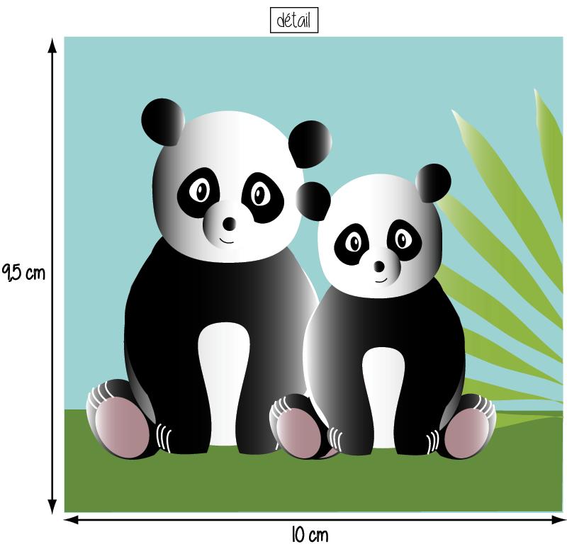Pandas 10x10